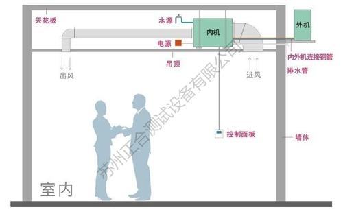 空调安装方式2.jpg