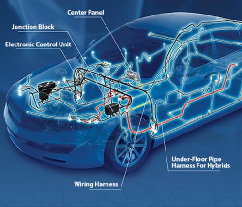 汽车线束图.jpg